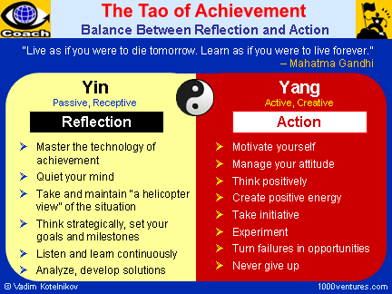 The Tao of Achievement - Technology of Achievement: How To Achieve Great Results