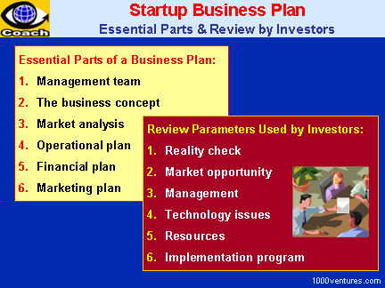 STARTUP BUSINESS PLAN: Major Parts And Review Parameters Used By Investors  (free Inspirational Ten3 Micro Course By Vadim Kotelmikov)