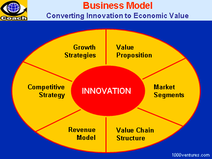components of global business environment Understanding the concept of business environment within which business components (internal environment) business global business environment.