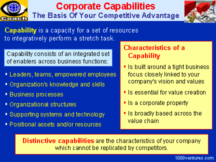 """apple strategy in the smartphone industry using the rbv framework Analysis on the competitive strategies of samsung and xiaomi  following  steven jobs, maximized the value of apple and was able to  market share last  year and 1st with 154% in the smartphone  [1] j child (1972), """"organizational  structure, environment and  resource-based view: a review and assessment  of its."""