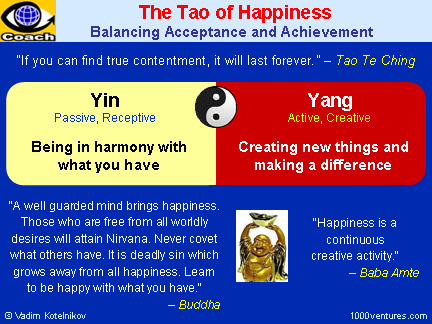 TAO of HAPPINESS (Yin and Yang): Balancing Acceptance and Achievement