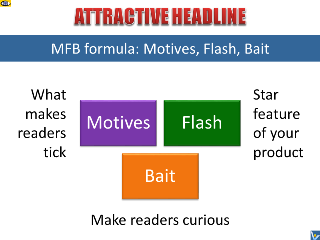 Attractive Headline tips for bloggers MFB formula