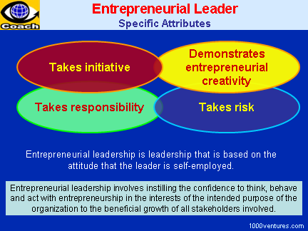 Entrepreneurial Leadership: Specific Attributes of an Entrepreneurial Leader - Entrepreneurial Creativity, Taking Risk, Responsibility and Initiative