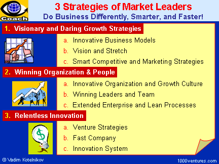 3 Strategies of Market Leaders: Visionary Growth Strategies, Winning Organization, Relentless Innovation