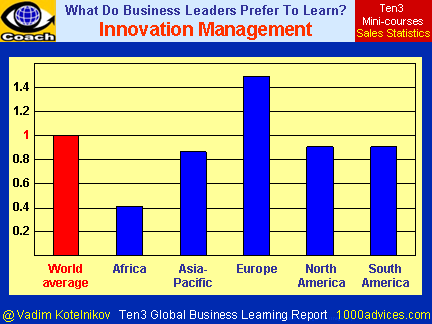 INNOVATION MANAGEMENT (Ten3 Global Business Learning Report - Africa, Asia-Pacific, Europe, North America, South America)