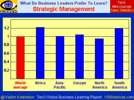 STRATEGIC MANAGEMENT (Ten3 Global Business Learning Report - Africa, Asia-Pacific, Europe, North America, South America)